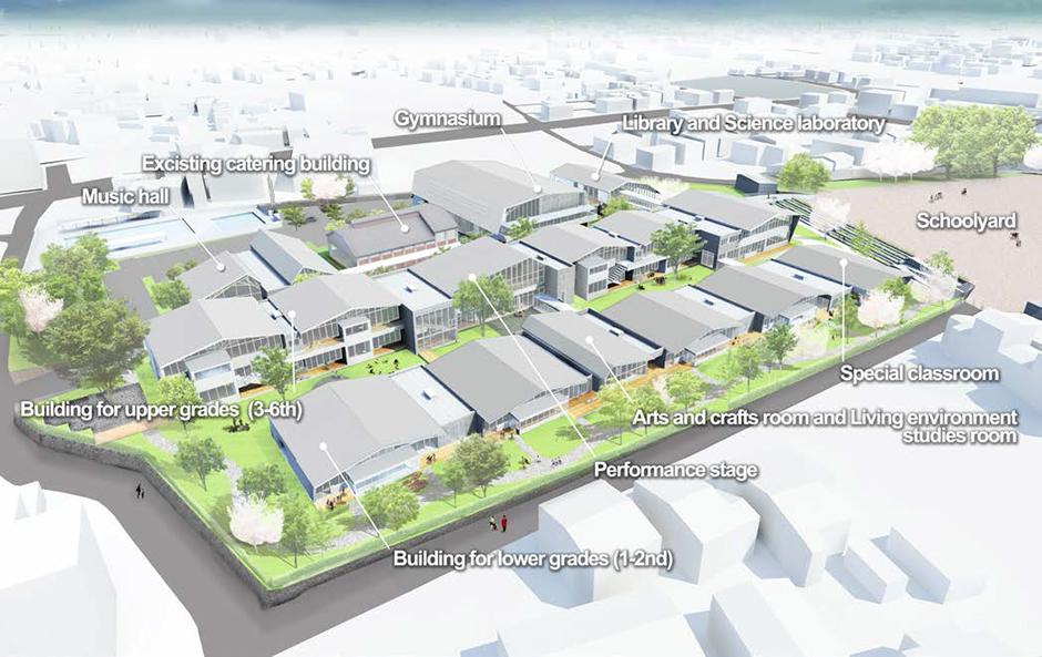 Yamaga-elementary-school-positioning